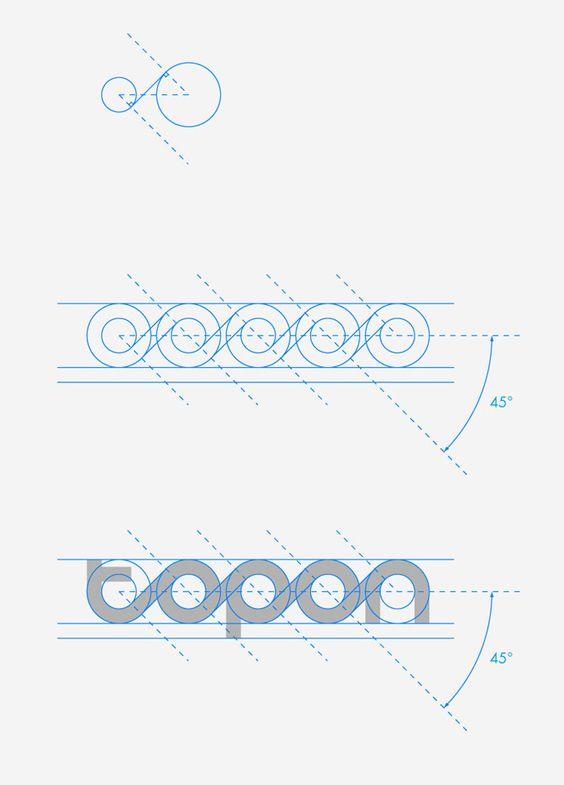 proces projektowania logotypu