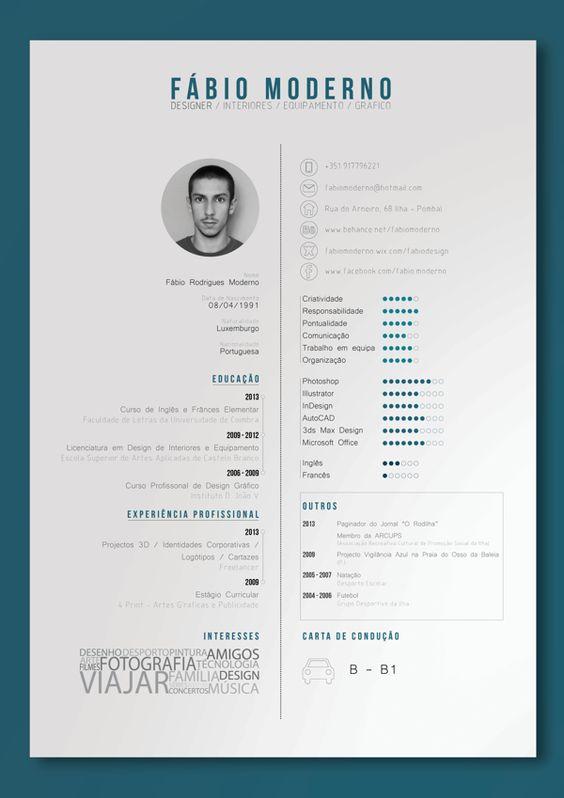 CV wzór
