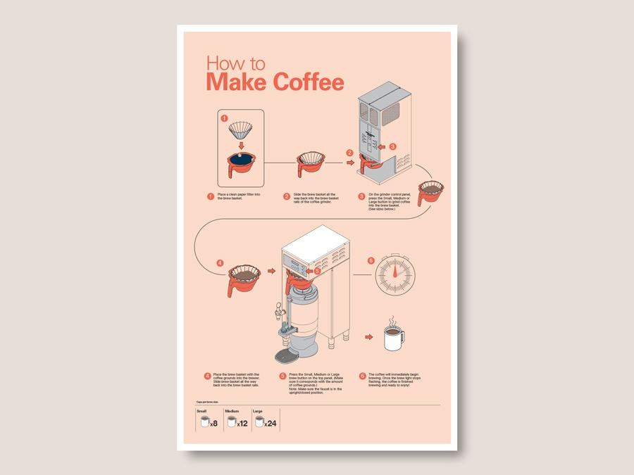 projektowanie instrukcji montażu